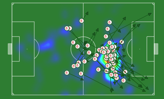 rice heat map and passes